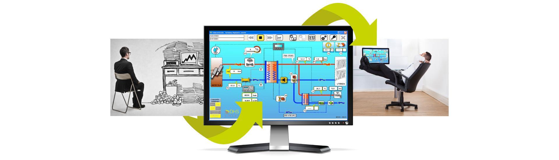LIBERO 500, il software gestionale per l'ottimizzazione degli impianti di teleriscaldamento Amarc DHS.